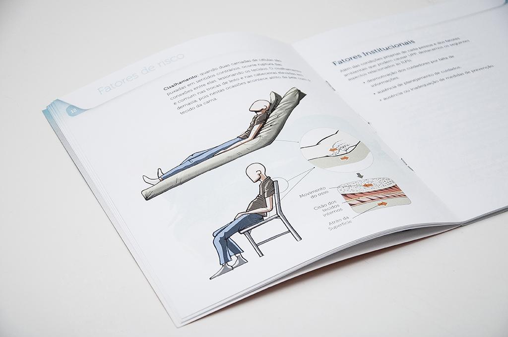 ilustrações-do-Guia-para-cuidadore-de-Idosos_Prevencao-de-Ulcera-por-Pressao-